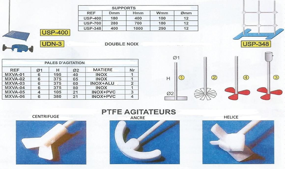 Accessoire pour agitateurs a rotation verticale 1