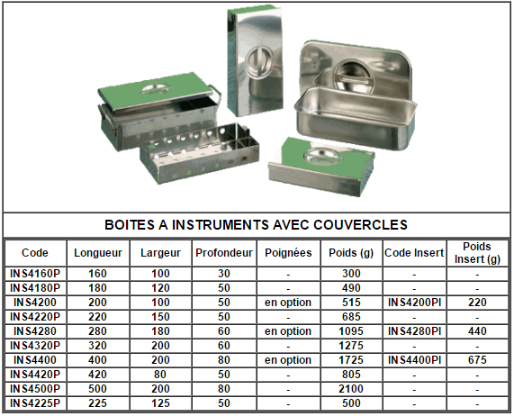 Boites a instruments ref 3