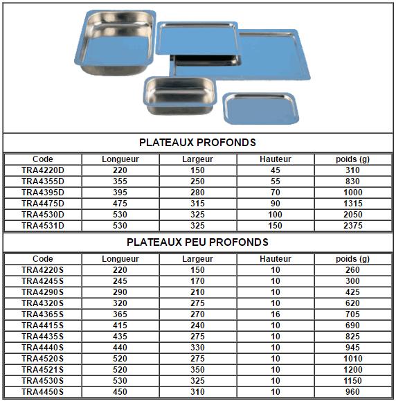 Plateaux ref 4