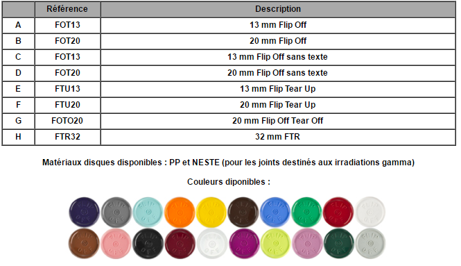 Ref couleur joints a sertir en alu