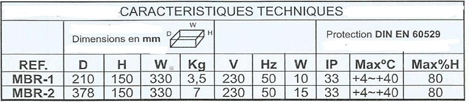 Rouleaux basculante caracteristique techniques